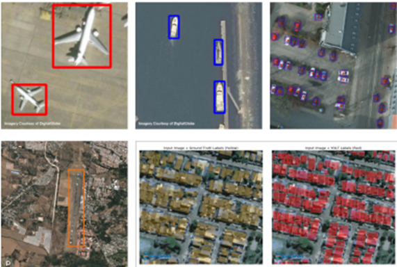 Satellite images of transport and housing